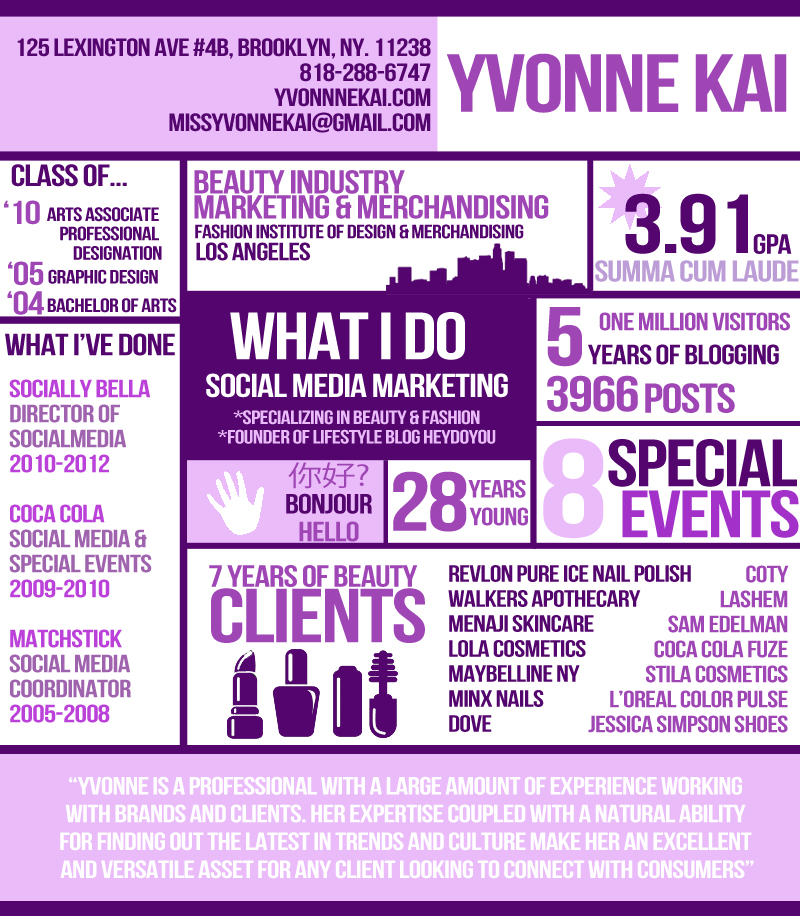 10 inspiring infographic resumes career sherpa - Visual Resume