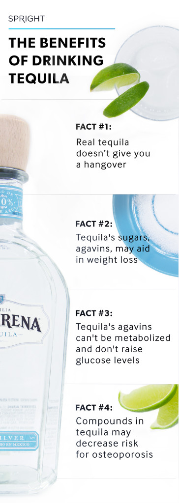Spright_TequilaFacts-364x1024